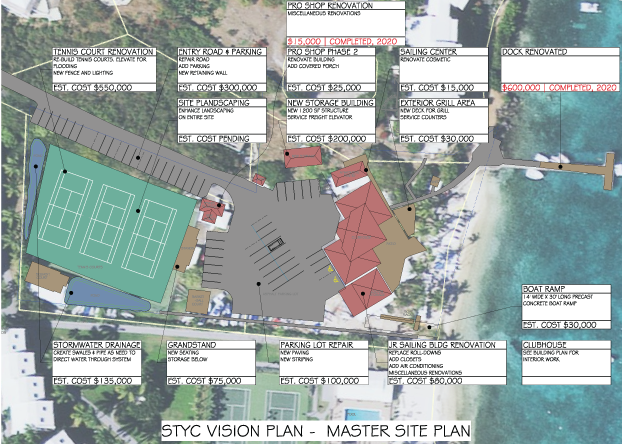 st thomas yacht club plan